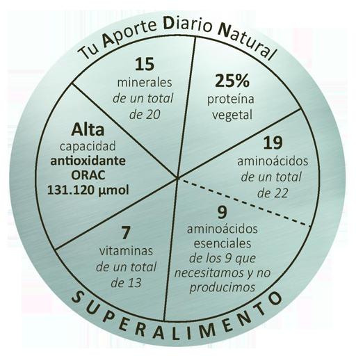 Aporte Diario Natural Moringa Reverso